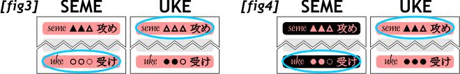 fig3 & fig4